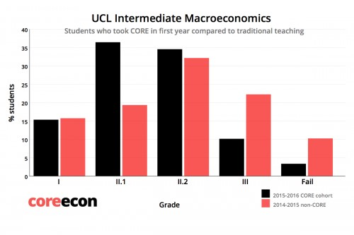 macro-core_imagen2