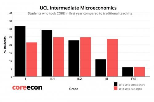 micro-core_imagen1