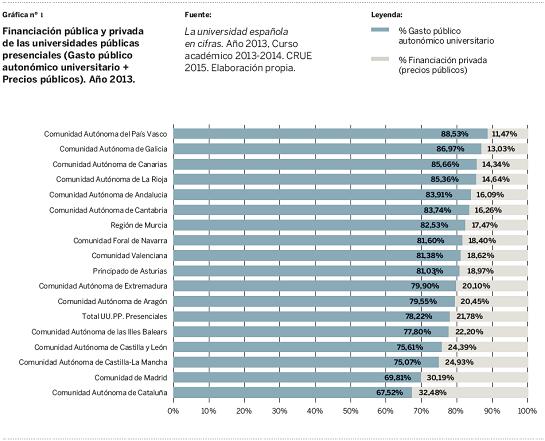 grafico 1 armenteros_def