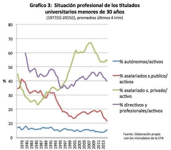 grafico 3_ff