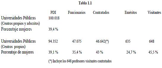 tabla 1.1_def