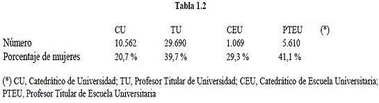 tabla 1.2_def