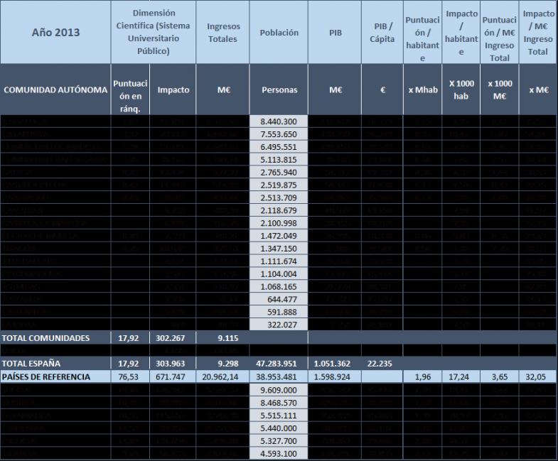 tabla leccion 4_4_dos