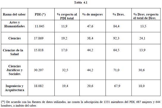 tabla4.1_def