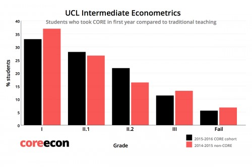 econometrics-core_imagen3