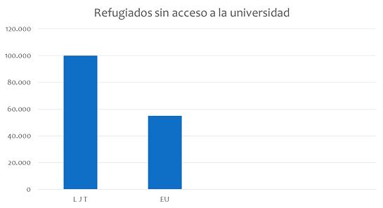 Refugiados_def