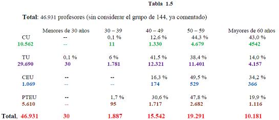 tabla 1.5_def