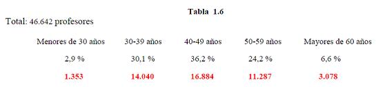 tabla 1.6_def