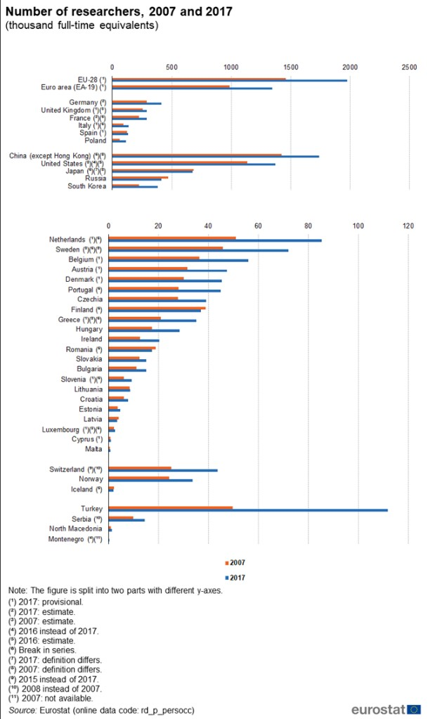 doctorado España y otros países investigación jornada completa